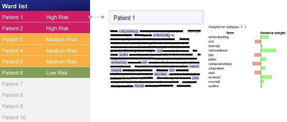 Patienten_ingedeeld_in_risicogroepen